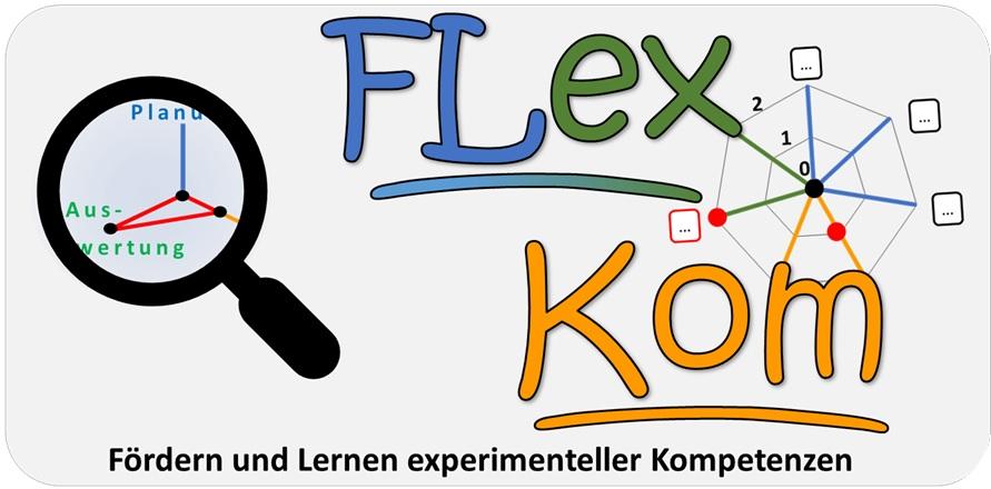 Permalink auf:Startseite FLexKom